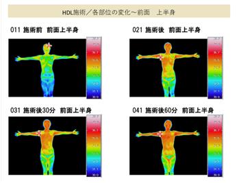 サーモグラフィ試験結果